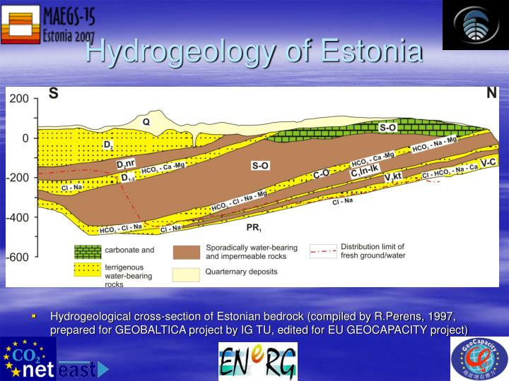 Hydrogeology of Estonia