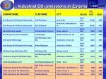 industrial co 2 emissions in estonia