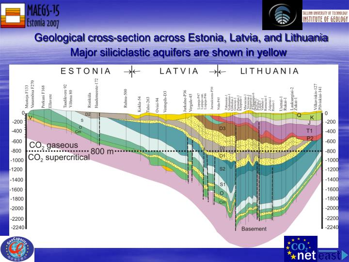 Geological cross-section across Estonia, Latvia, and Lithuania