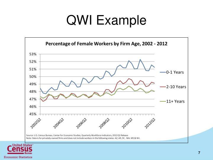QWI Example