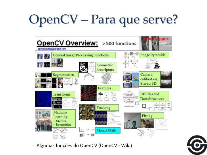 OpenCV – Para que serve?