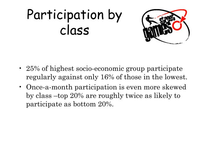 Participation by class