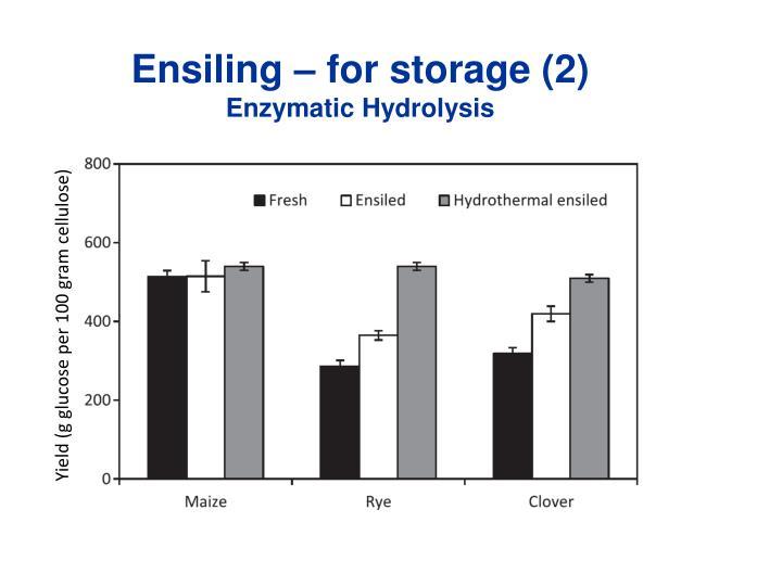 Ensiling – for storage (2)
