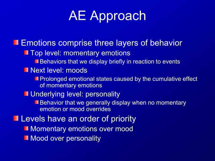 Emotions comprise three layers of behavior