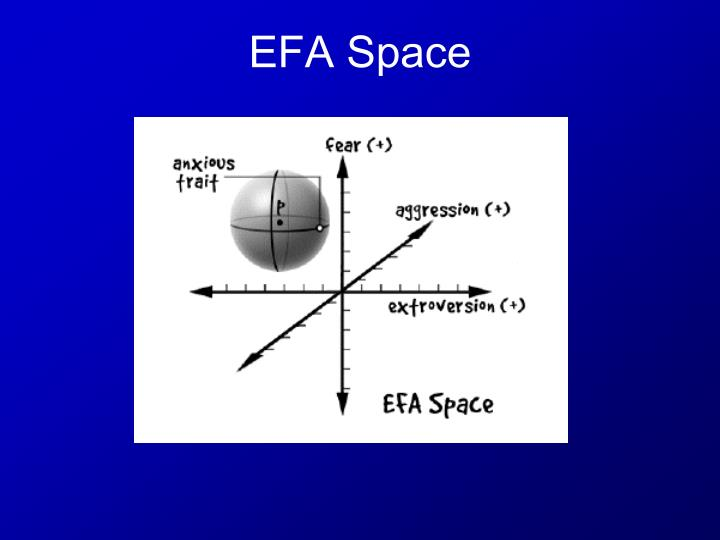 EFA Space