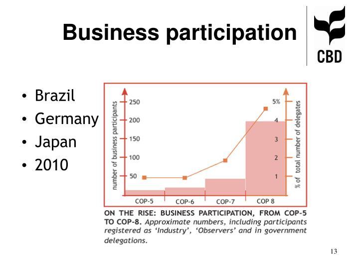 Business participation