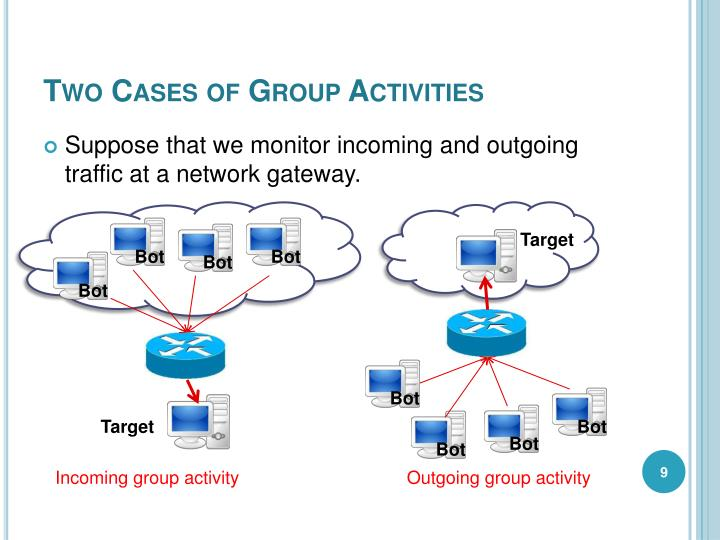 Two Cases of Group Activities