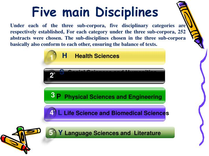 Five main Disciplines
