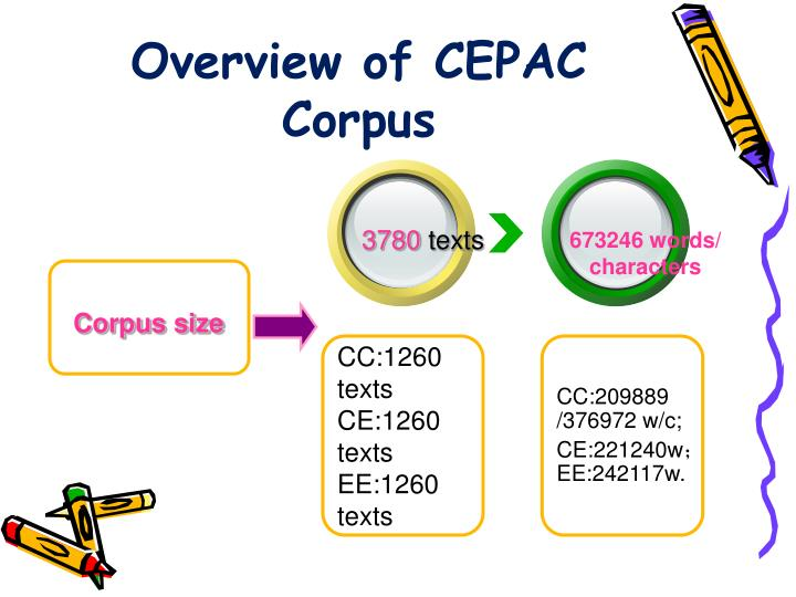 Overview of CEPAC Corpus
