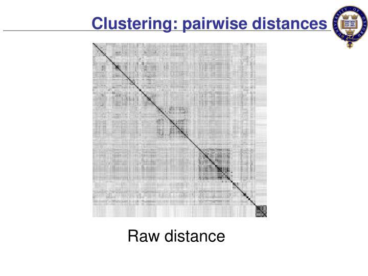 Raw distance