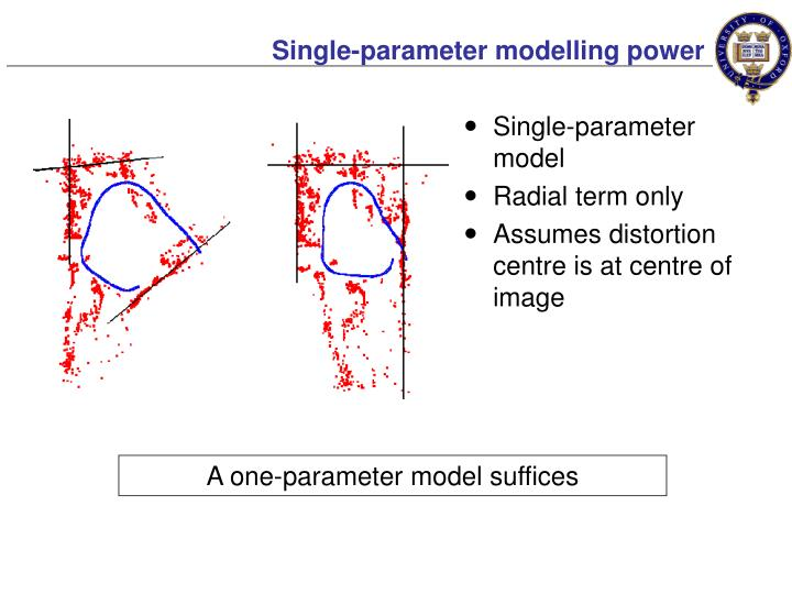 Single-parameter modelling power
