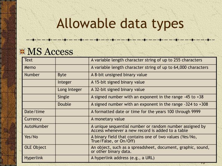 Allowable data types