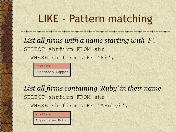 LIKE - Pattern matching