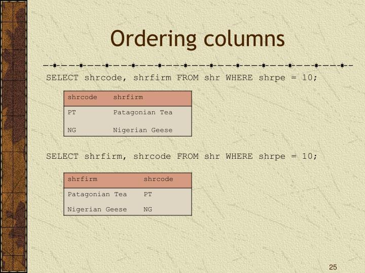Ordering columns