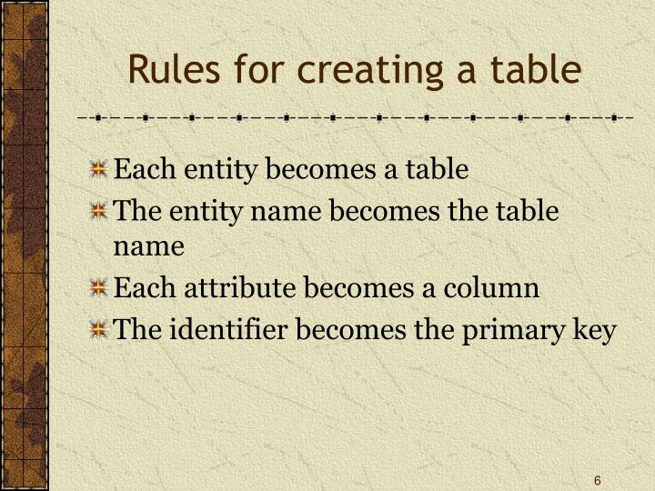 Rules for creating a table