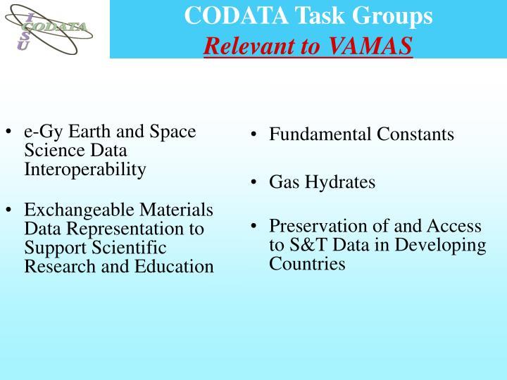 CODATA Task Groups
