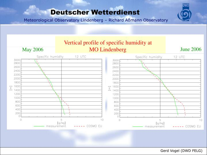 Vertical profile of specific humidity at  MO Lindenberg
