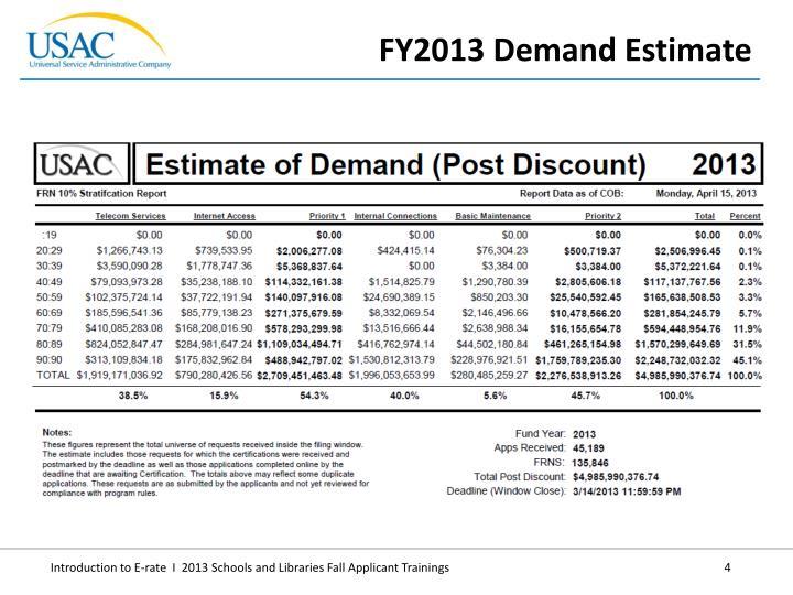 FY2013 Demand Estimate