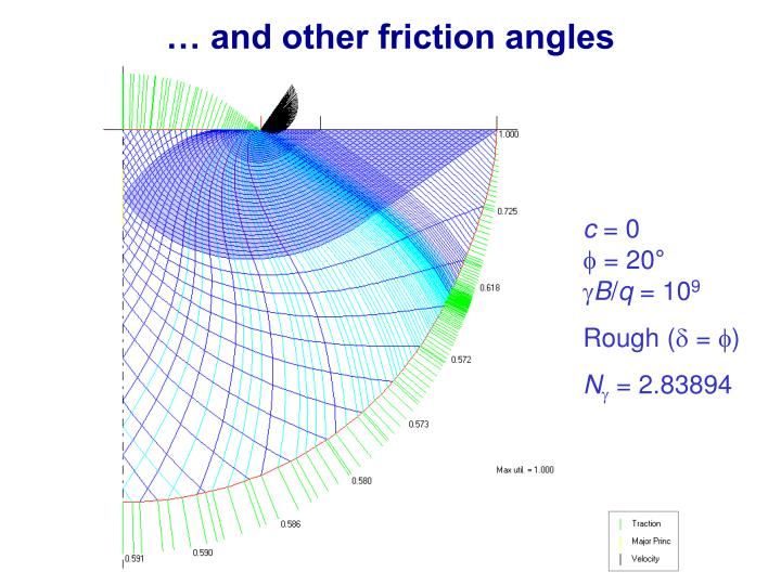 … and other friction angles