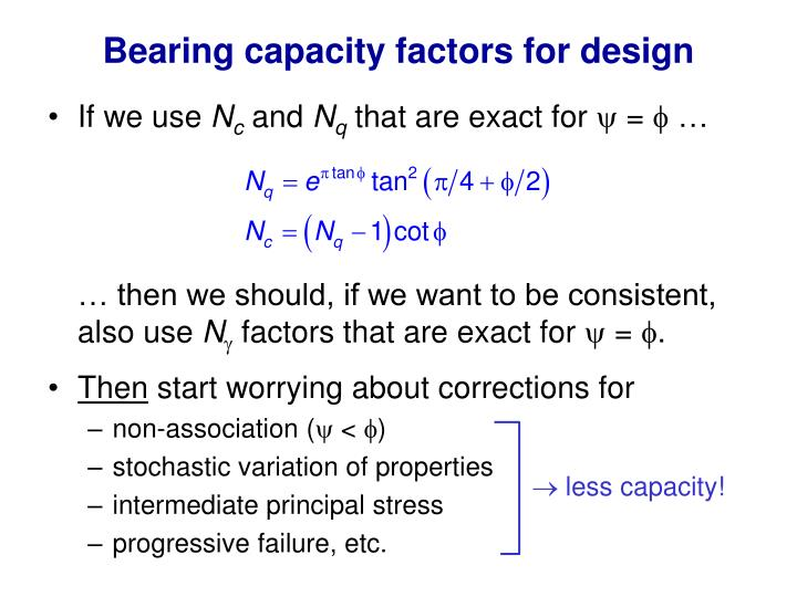 Bearing capacity factors for design