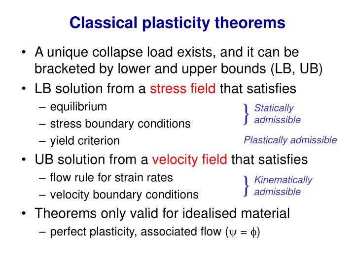 Classical plasticity theorems