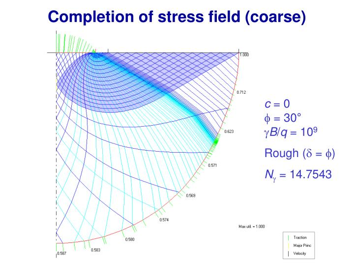 Completion of stress field (coarse)