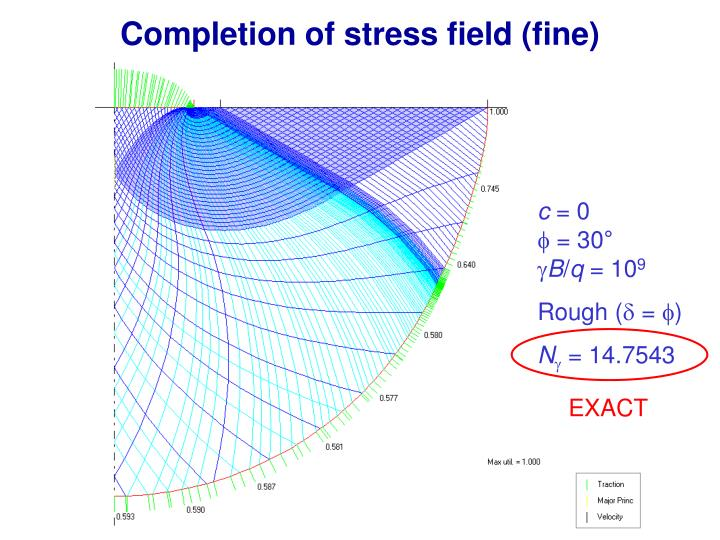 Completion of stress field (fine)
