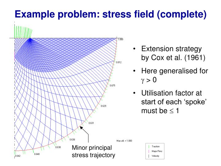 Example problem: stress field (complete)