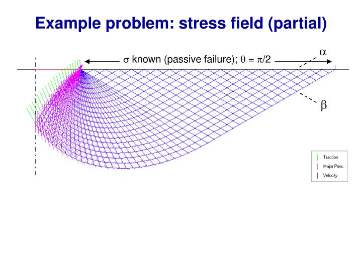 Example problem: stress field (partial)