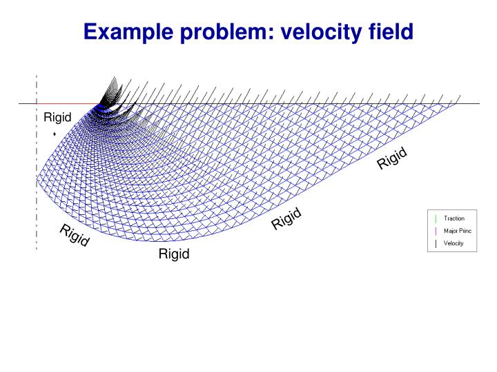 Example problem: velocity field
