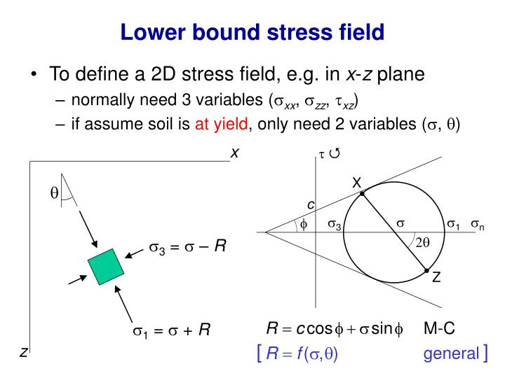 Lower bound stress field