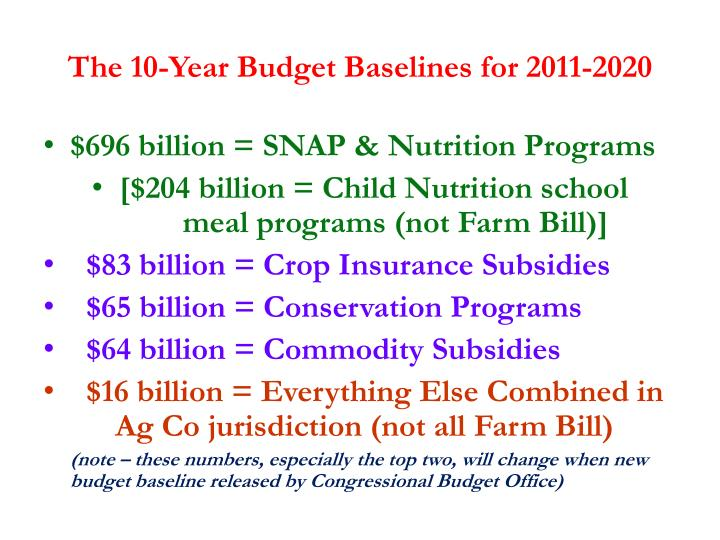The 10-Year Budget Baselines for 2011-2020