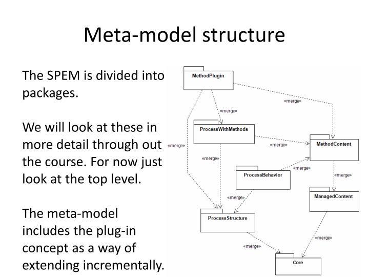 Meta-model structure