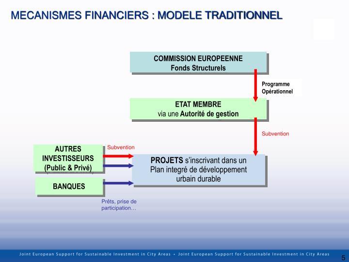 MECANISMES FINANCIERS :