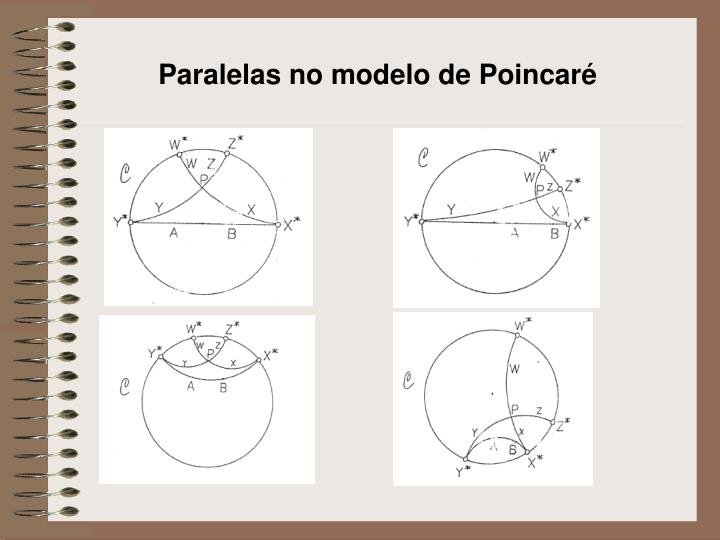 Paralelas no modelo de Poincaré