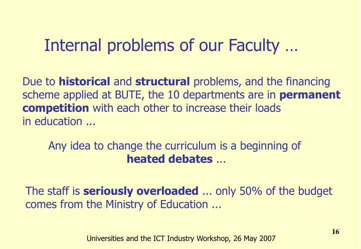 Internal problems of our Faculty …
