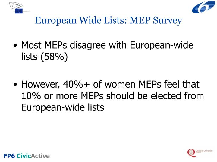 European Wide Lists: MEP Survey