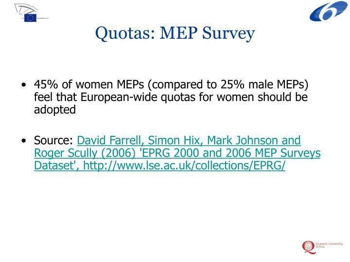 Quotas: MEP Survey