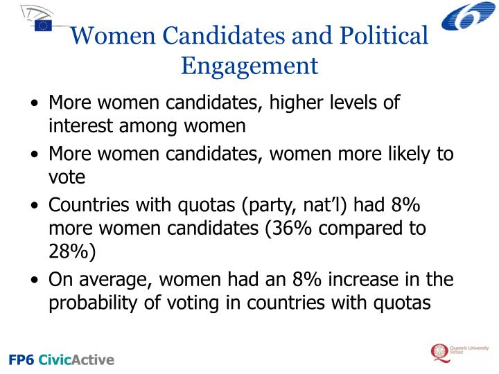 Women Candidates and Political Engagement