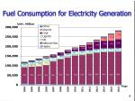 fuel consumption for electricity generation