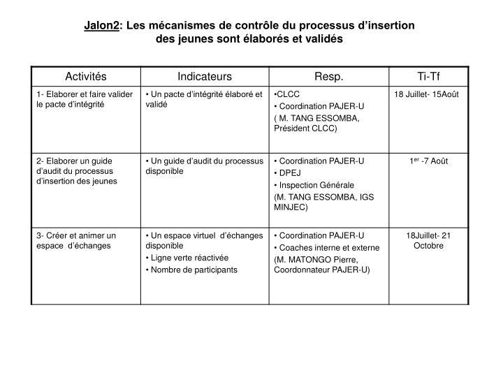 Jalon2