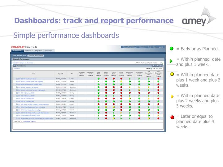 Dashboards: track