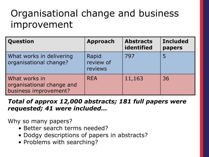 Organisational change and business improvement