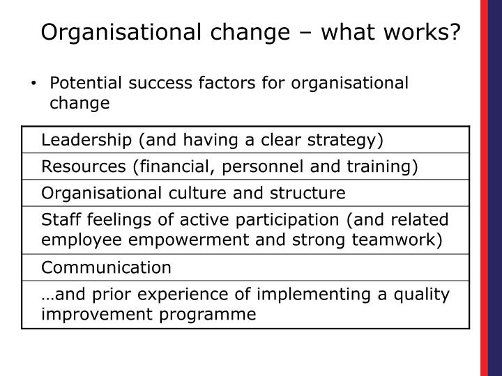 Organisational change – what works?