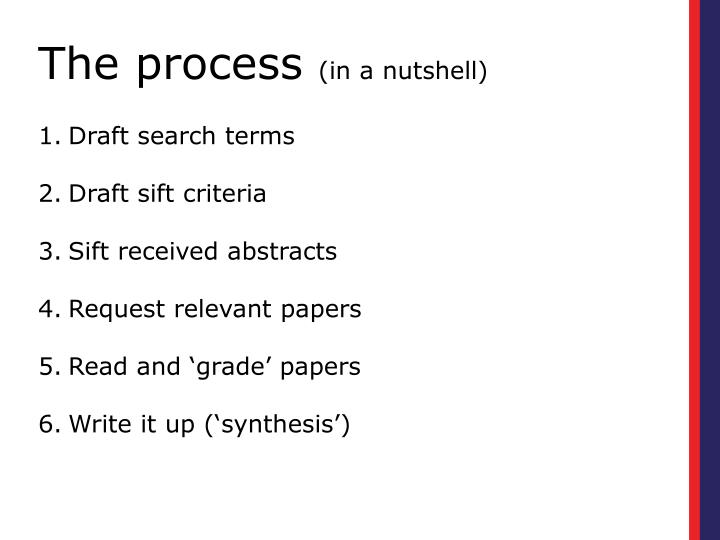 Draft search terms