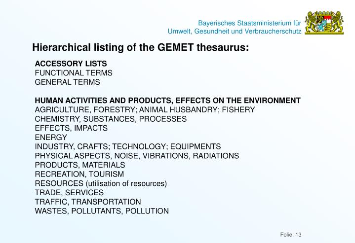 Hierarchical listing of the GEMET thesaurus: