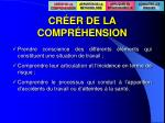 cr er de la compr hension