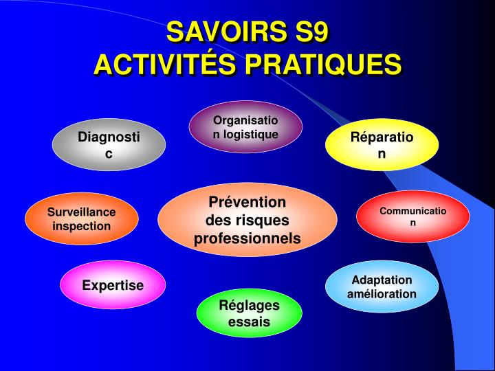 SAVOIRS S9