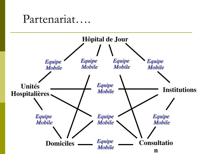 Hôpital de Jour
