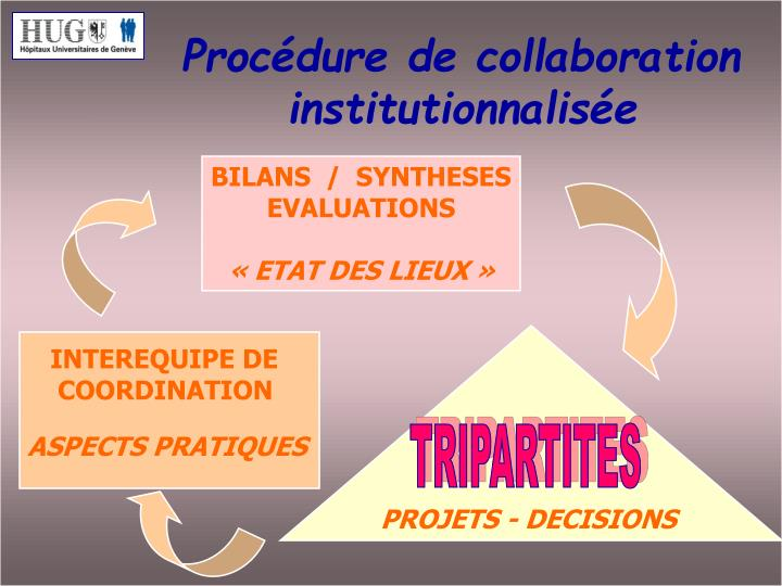 Procédure de collaboration